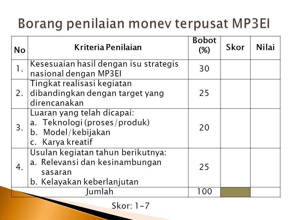 No Kriteria Penilaian Bobot (%) SkorNilai 1. Kesesuaian hasil dengan isu strategis nasional dengan MP3EI 30 2. Tingkat realisasi kegiatan dibandingkan