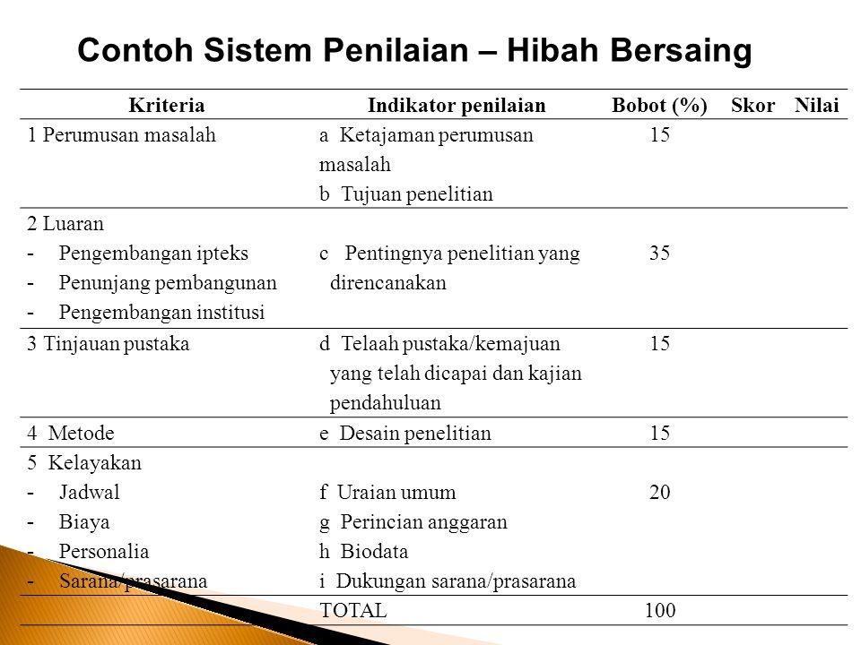 KriteriaIndikator penilaianBobot (%)SkorNilai 1 Perumusan masalah a Ketajaman perumusan masalah b Tujuan penelitian 15 2 Luaran - Pengembangan ipteks