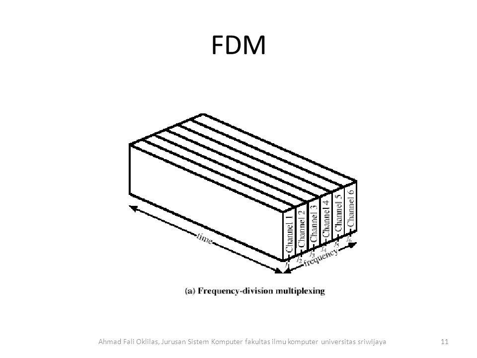 FDM Ahmad Fali Oklilas, Jurusan Sistem Komputer fakultas ilmu komputer universitas sriwijaya11