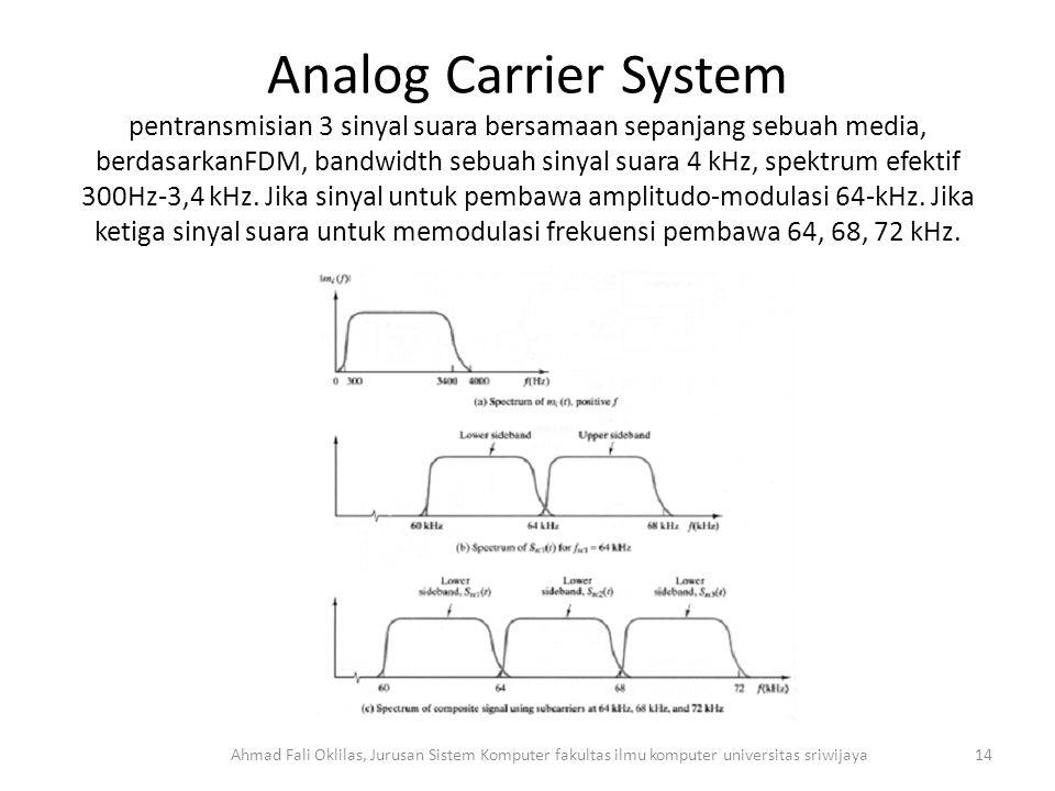 Analog Carrier System pentransmisian 3 sinyal suara bersamaan sepanjang sebuah media, berdasarkanFDM, bandwidth sebuah sinyal suara 4 kHz, spektrum efektif 300Hz-3,4 kHz.