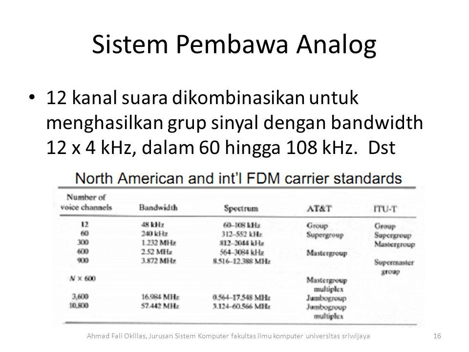 Sistem Pembawa Analog 12 kanal suara dikombinasikan untuk menghasilkan grup sinyal dengan bandwidth 12 x 4 kHz, dalam 60 hingga 108 kHz.