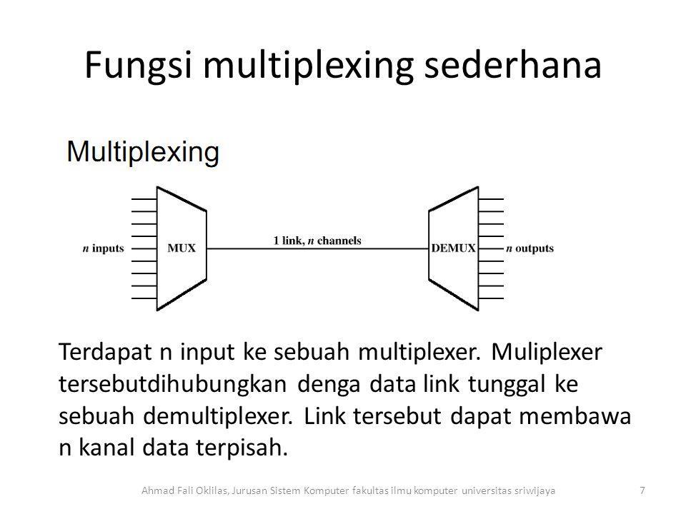 Fungsi multiplexing sederhana Ahmad Fali Oklilas, Jurusan Sistem Komputer fakultas ilmu komputer universitas sriwijaya7 Terdapat n input ke sebuah multiplexer.
