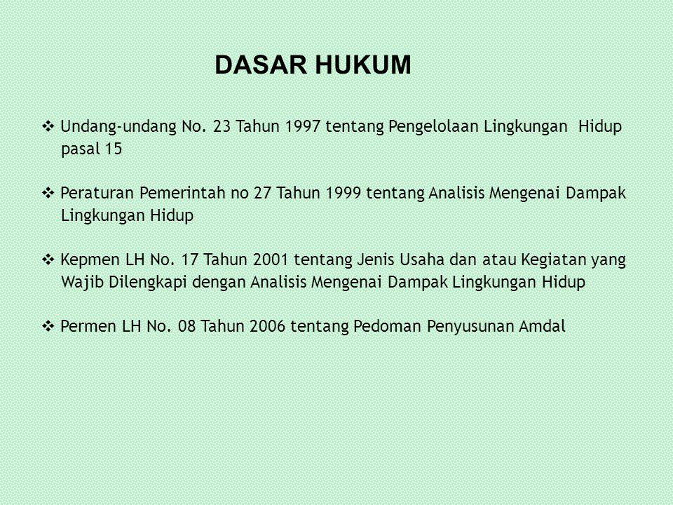  U Undang-undang No. 23 Tahun 1997 tentang Pengelolaan Lingkungan Hidup pasal 15  P Peraturan Pemerintah no 27 Tahun 1999 tentang Analisis Mengena