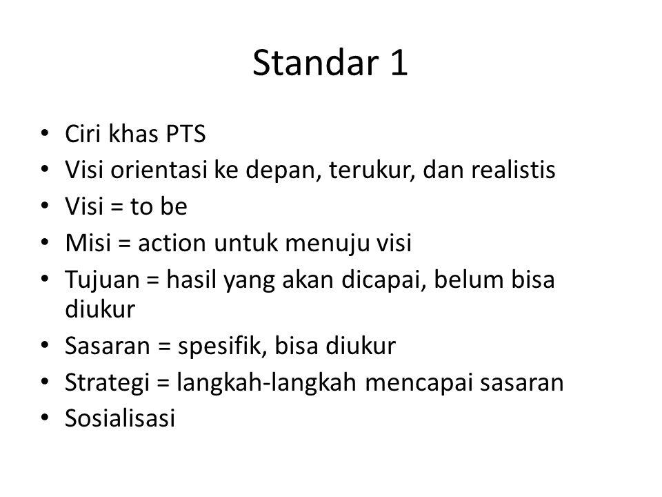 Standar 1 Ciri khas PTS Visi orientasi ke depan, terukur, dan realistis Visi = to be Misi = action untuk menuju visi Tujuan = hasil yang akan dicapai,