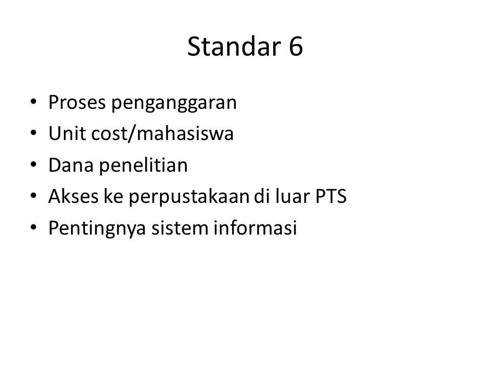Standar 6 Proses penganggaran Unit cost/mahasiswa Dana penelitian Akses ke perpustakaan di luar PTS Pentingnya sistem informasi