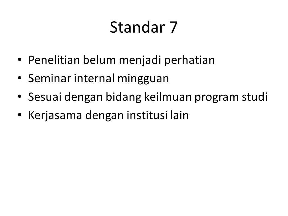 Standar 7 Penelitian belum menjadi perhatian Seminar internal mingguan Sesuai dengan bidang keilmuan program studi Kerjasama dengan institusi lain