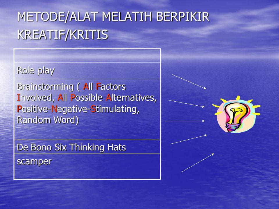METODE/ALAT MELATIH BERPIKIR KREATIF/KRITIS Role play Brainstorming ( All Factors Involved, All Possible Alternatives, Positive-Negative-Stimulating, Random Word) De Bono Six Thinking Hats scamper