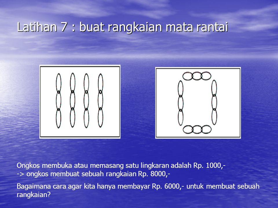 Latihan 7 : buat rangkaian mata rantai Ongkos membuka atau memasang satu lingkaran adalah Rp. 1000,- -> ongkos membuat sebuah rangkaian Rp. 8000,- Bag