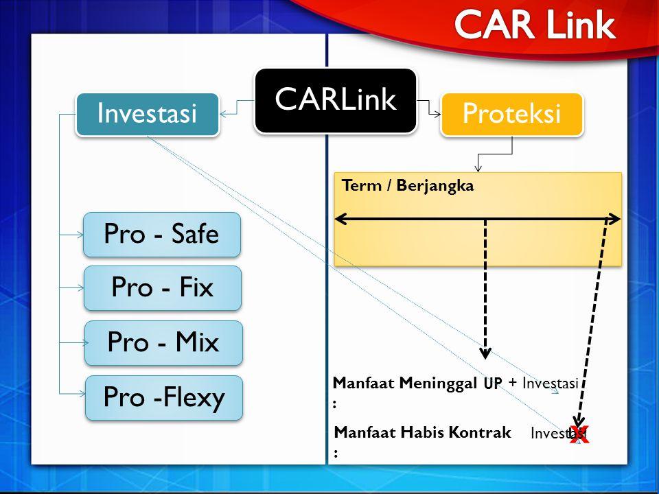 CARLink Investasi Proteksi UP Term / Berjangka X + Investasi Investasi Manfaat Meninggal : Manfaat Habis Kontrak : Pro - Safe Pro - Fix Pro - Mix Pro -Flexy