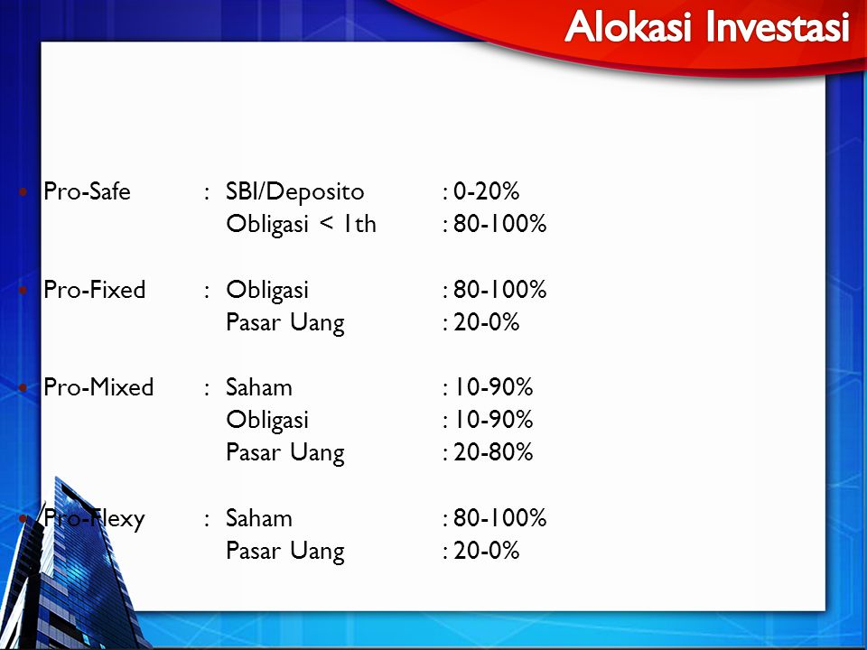 Pro-Safe: SBI/Deposito: 0-20% Obligasi < 1th: 80-100% Pro-Fixed: Obligasi: 80-100% Pasar Uang: 20-0% Pro-Mixed: Saham: 10-90% Obligasi: 10-90% Pasar Uang: 20-80% Pro-Flexy: Saham: 80-100% Pasar Uang: 20-0%