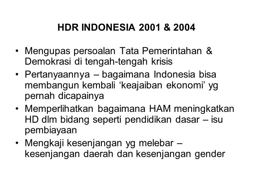 HDR INDONESIA 2001 & 2004 Mengupas persoalan Tata Pemerintahan & Demokrasi di tengah-tengah krisis Pertanyaannya – bagaimana Indonesia bisa membangun kembali 'keajaiban ekonomi' yg pernah dicapainya Memperlihatkan bagaimana HAM meningkatkan HD dlm bidang seperti pendidikan dasar – isu pembiayaan Mengkaji kesenjangan yg melebar – kesenjangan daerah dan kesenjangan gender