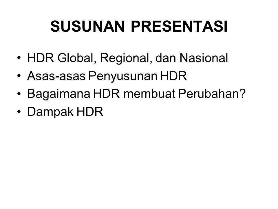 SUSUNAN PRESENTASI HDR Global, Regional, dan Nasional Asas-asas Penyusunan HDR Bagaimana HDR membuat Perubahan.
