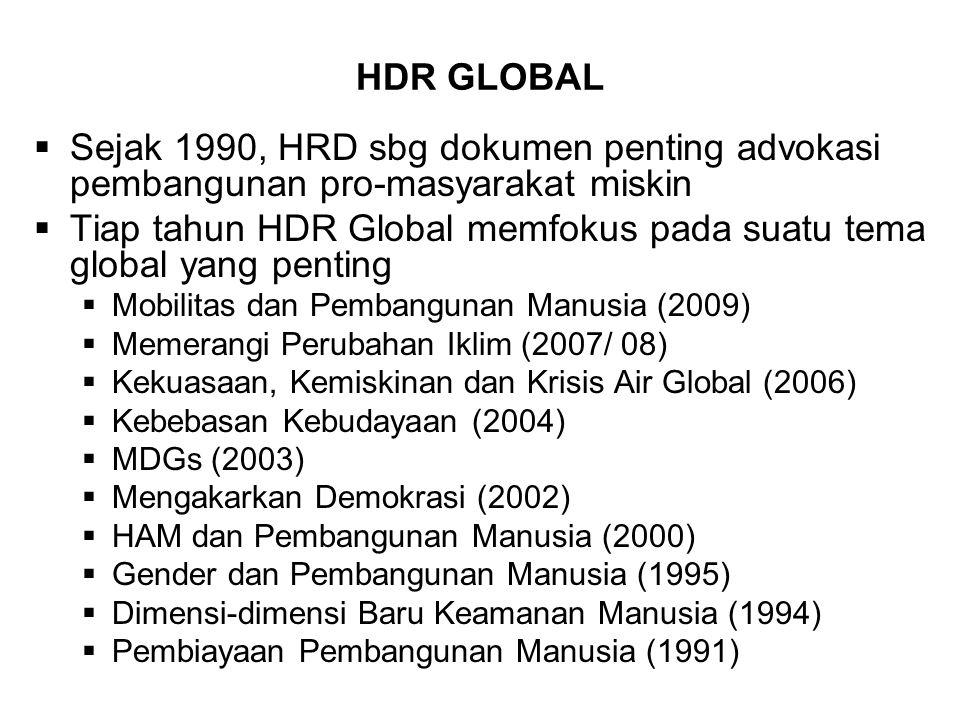 HDR GLOBAL  Sejak 1990, HRD sbg dokumen penting advokasi pembangunan pro-masyarakat miskin  Tiap tahun HDR Global memfokus pada suatu tema global yang penting  Mobilitas dan Pembangunan Manusia (2009)  Memerangi Perubahan Iklim (2007/ 08)  Kekuasaan, Kemiskinan dan Krisis Air Global (2006)  Kebebasan Kebudayaan (2004)  MDGs (2003)  Mengakarkan Demokrasi (2002)  HAM dan Pembangunan Manusia (2000)  Gender dan Pembangunan Manusia (1995)  Dimensi-dimensi Baru Keamanan Manusia (1994)  Pembiayaan Pembangunan Manusia (1991)
