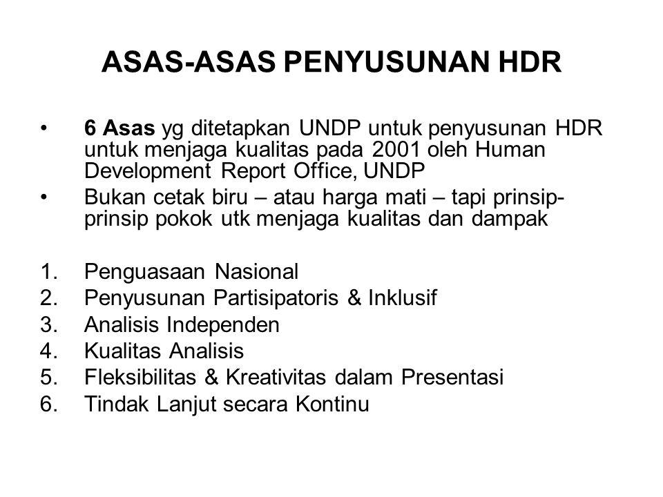 ASAS-ASAS PENYUSUNAN HDR 6 Asas yg ditetapkan UNDP untuk penyusunan HDR untuk menjaga kualitas pada 2001 oleh Human Development Report Office, UNDP Bukan cetak biru – atau harga mati – tapi prinsip- prinsip pokok utk menjaga kualitas dan dampak 1.Penguasaan Nasional 2.Penyusunan Partisipatoris & Inklusif 3.Analisis Independen 4.Kualitas Analisis 5.Fleksibilitas & Kreativitas dalam Presentasi 6.Tindak Lanjut secara Kontinu