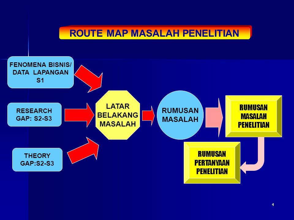 4 ROUTE MAP MASALAH PENELITIAN FENOMENA BISNIS/ DATA LAPANGAN S1 RESEARCH GAP: S2-S3 THEORY GAP:S2-S3 LATAR BELAKANG MASALAH RUMUSAN MASALAH RUMUSAN M