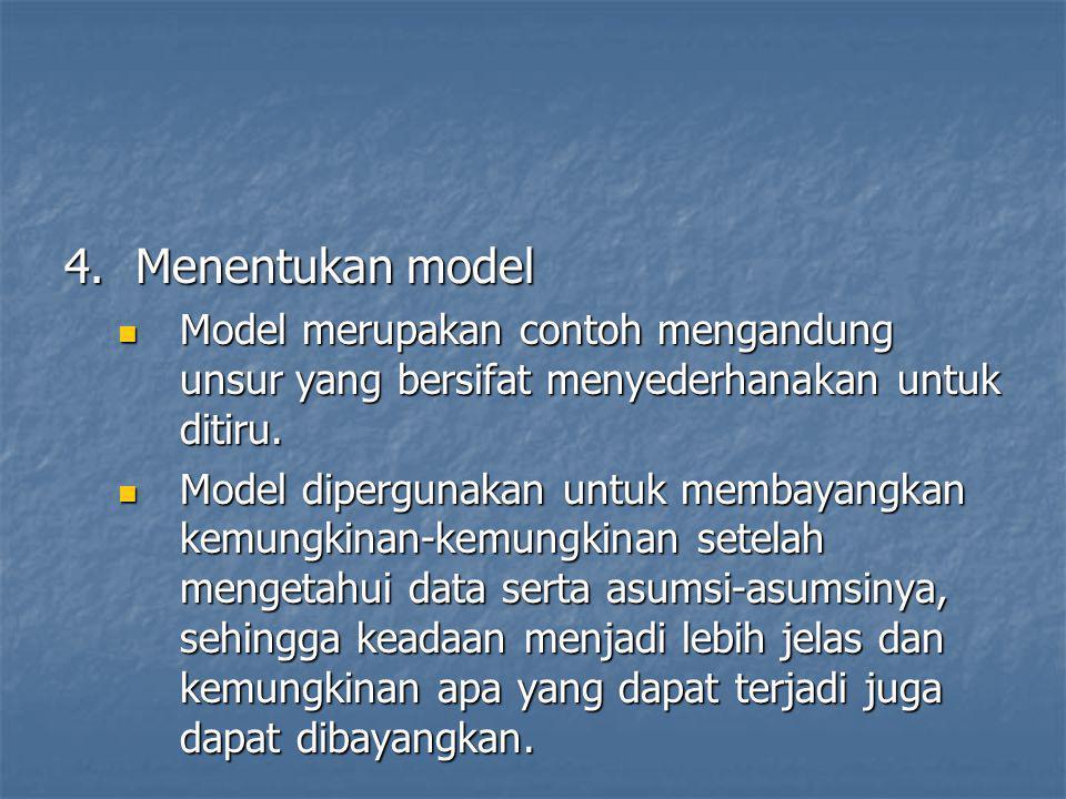 4.Menentukan model Model merupakan contoh mengandung unsur yang bersifat menyederhanakan untuk ditiru. Model merupakan contoh mengandung unsur yang be