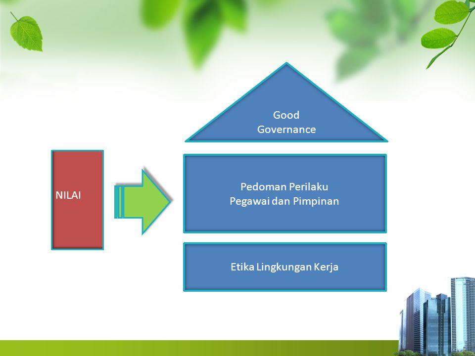 Pedoman Perilaku Pegawai dan Pimpinan Good Governance Etika Lingkungan Kerja NILAI