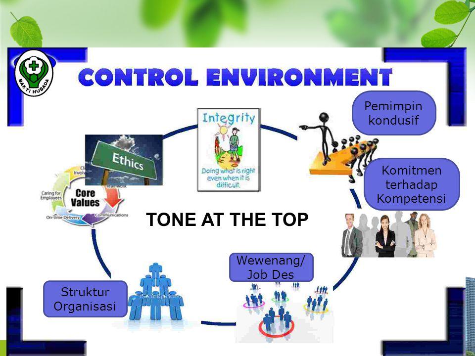 Komitmen terhadap Kompetensi Wewenang/ Job Des Struktur Organisasi TONE AT THE TOP Pemimpin kondusif
