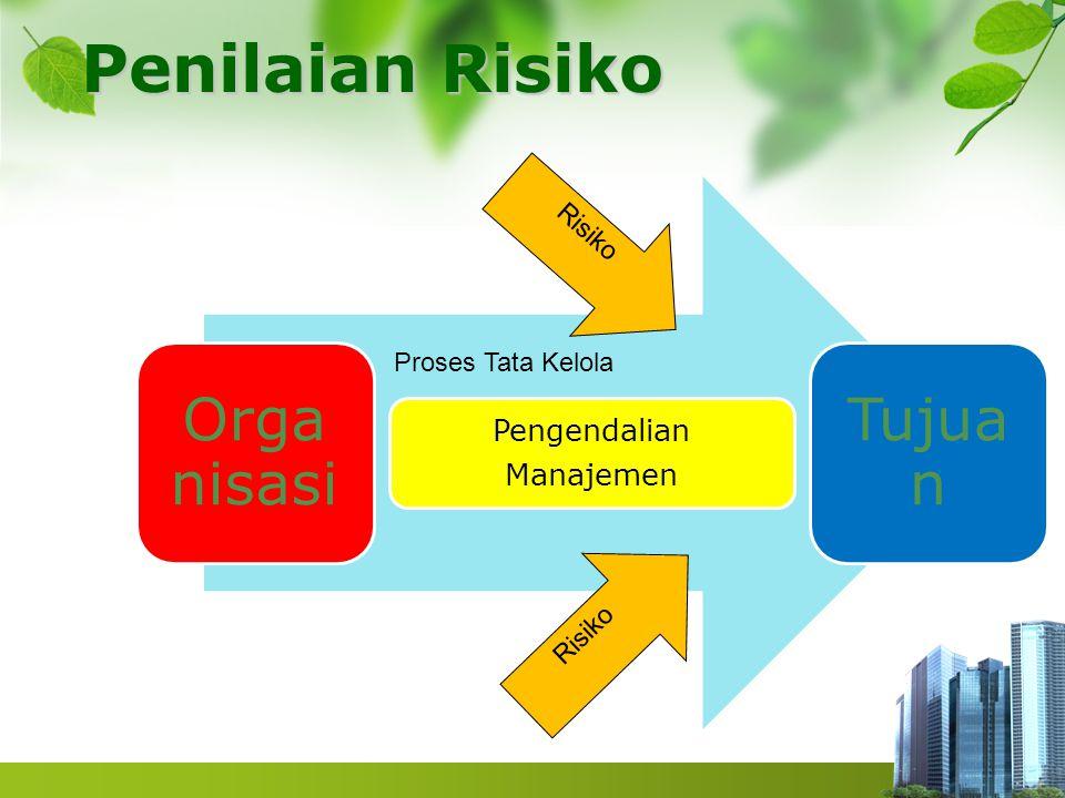 Penilaian Risiko Orga nisasi Pengendalian Manajemen Tujua n Risiko Proses Tata Kelola