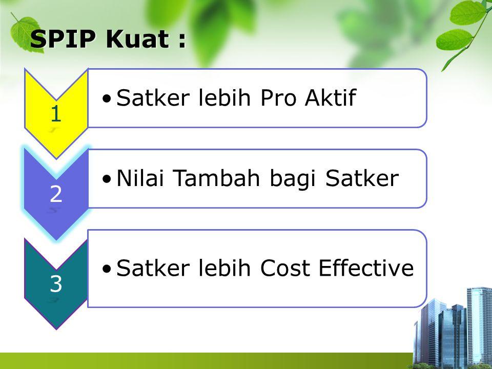 SPIP Kuat : 1 Satker lebih Pro Aktif 2 Nilai Tambah bagi Satker 3 Satker lebih Cost Effective