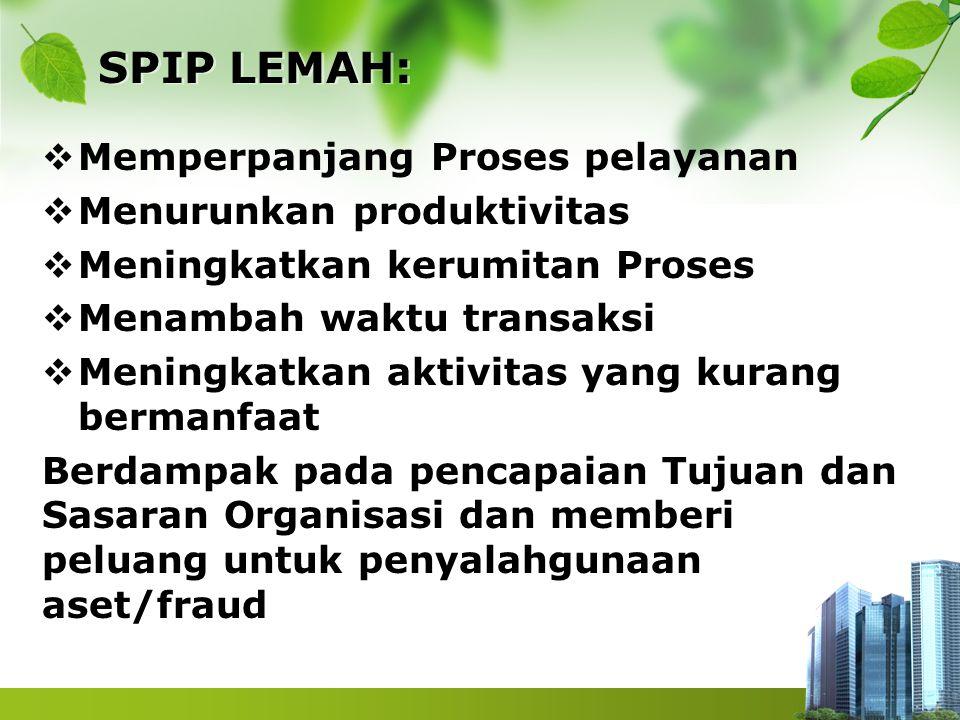 SPIP LEMAH:  Memperpanjang Proses pelayanan  Menurunkan produktivitas  Meningkatkan kerumitan Proses  Menambah waktu transaksi  Meningkatkan akti