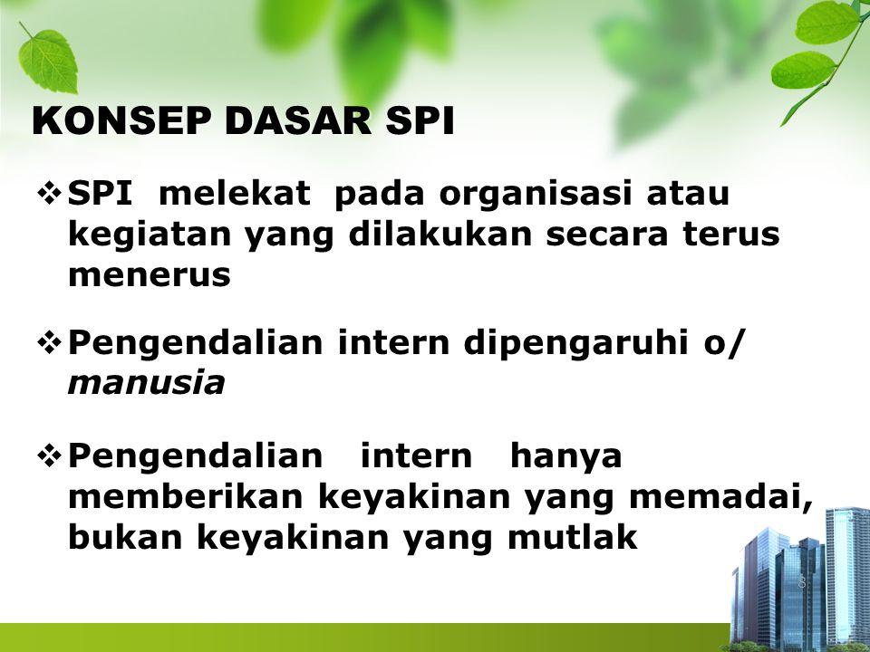 KONSEP DASAR SPI  SPI melekat pada organisasi atau kegiatan yang dilakukan secara terus menerus  Pengendalian intern dipengaruhi o/ manusia  Pengen