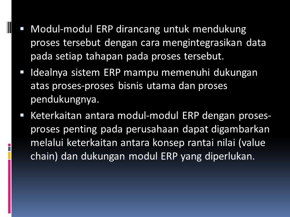  Modul-modul ERP dirancang untuk mendukung proses tersebut dengan cara mengintegrasikan data pada setiap tahapan pada proses tersebut.  Idealnya sis