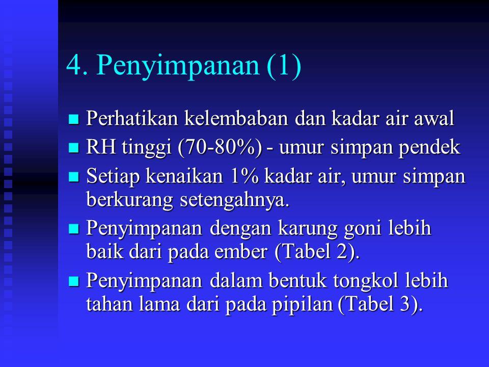 4. Penyimpanan (1) Perhatikan kelembaban dan kadar air awal Perhatikan kelembaban dan kadar air awal RH tinggi (70-80%) - umur simpan pendek RH tinggi