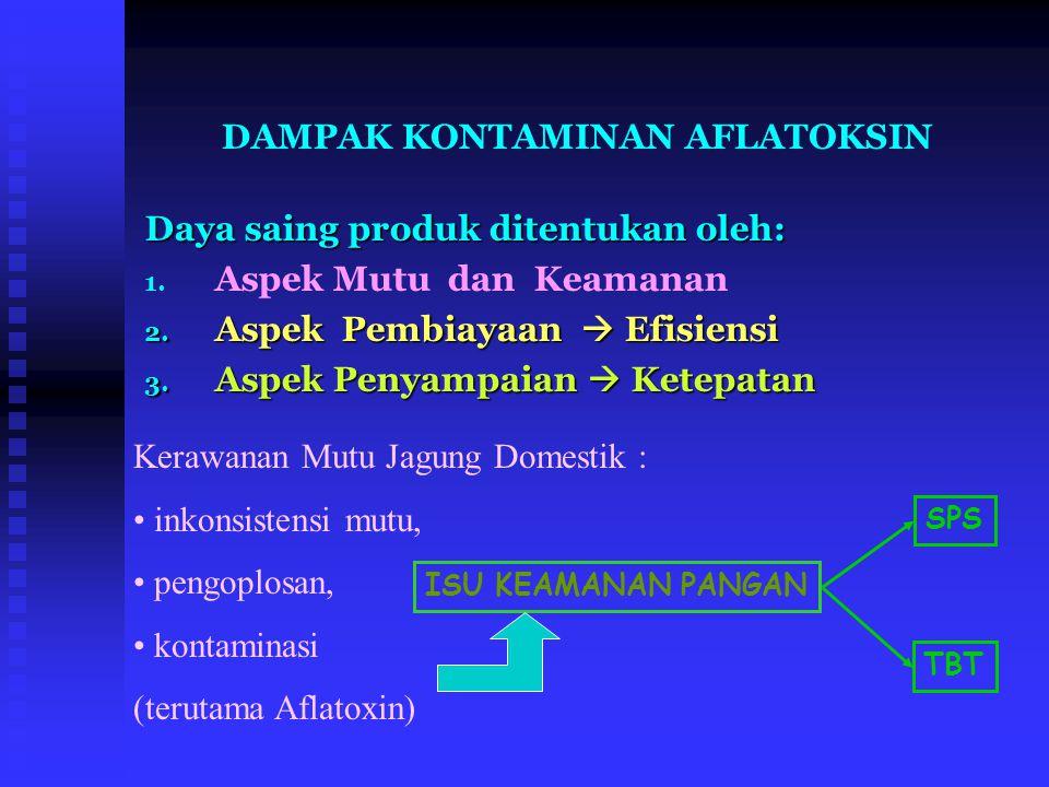Mikotoksin yang terdeteksi pada beberapa komoditas pertanian Jenis Komoditas Mikotoksin ABCDEFGH Beras Jagung Kacang tanah Kedelai Biji kopi Biji coklat +++++++++++++ ++++ +++++ ++++ Sumber : Fardiaz (1996) Keterangan: A : aflatoxin; B: zearalenone; C: ochratoxin; D: trichothecena; E: citrinin; F: penicillic acid; G: strerigmatocystin; H: fumonisin