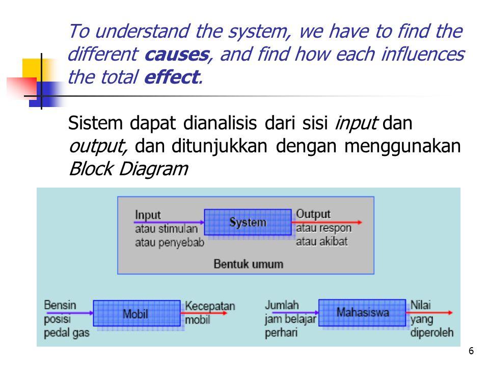 7 Block Diagram dapat ditunjukkan dengan tiga tipe hubungan yang berbeda Scalor Output merupakan perkalian suatu nilai konstan dengan Input