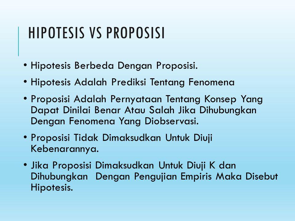 HIPOTESIS VS PROPOSISI Hipotesis Berbeda Dengan Proposisi. Hipotesis Adalah Prediksi Tentang Fenomena Proposisi Adalah Pernyataan Tentang Konsep Yang