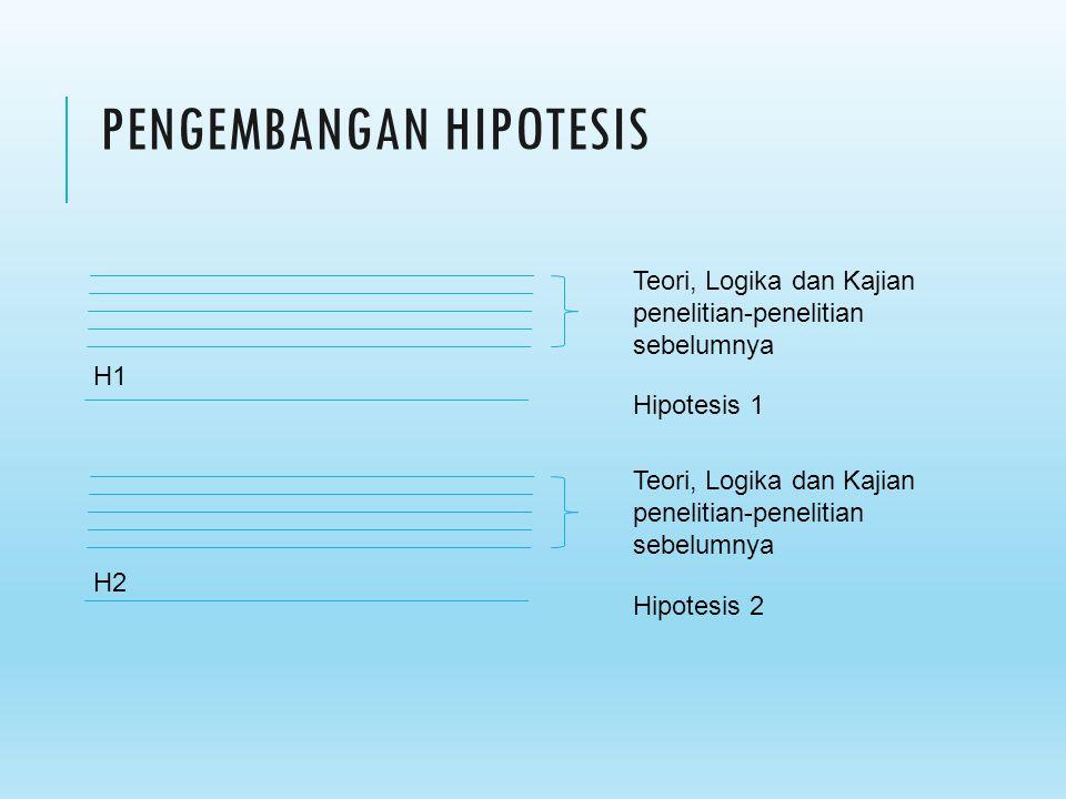 PENGEMBANGAN HIPOTESIS Teori, Logika dan Kajian penelitian-penelitian sebelumnya Hipotesis 1 H1 H2 Teori, Logika dan Kajian penelitian-penelitian sebe