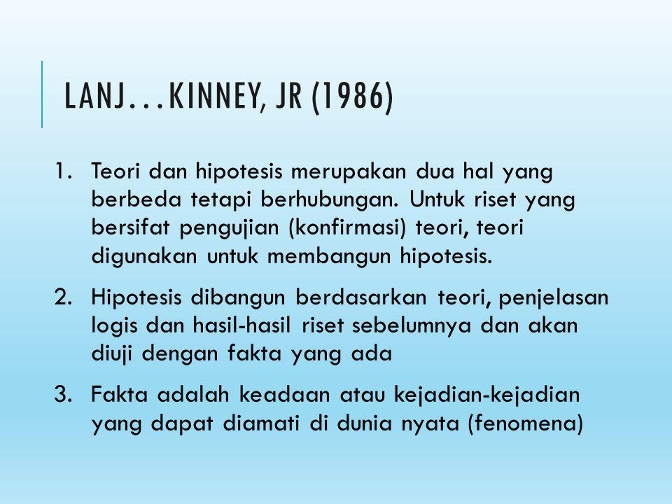 LANJ…KINNEY, JR (1986) 1.Teori dan hipotesis merupakan dua hal yang berbeda tetapi berhubungan. Untuk riset yang bersifat pengujian (konfirmasi) teori
