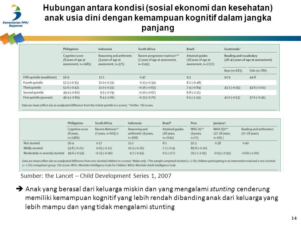 Hubungan antara kondisi (sosial ekonomi dan kesehatan) anak usia dini dengan kemampuan kognitif dalam jangka panjang  Anak yang berasal dari keluarga