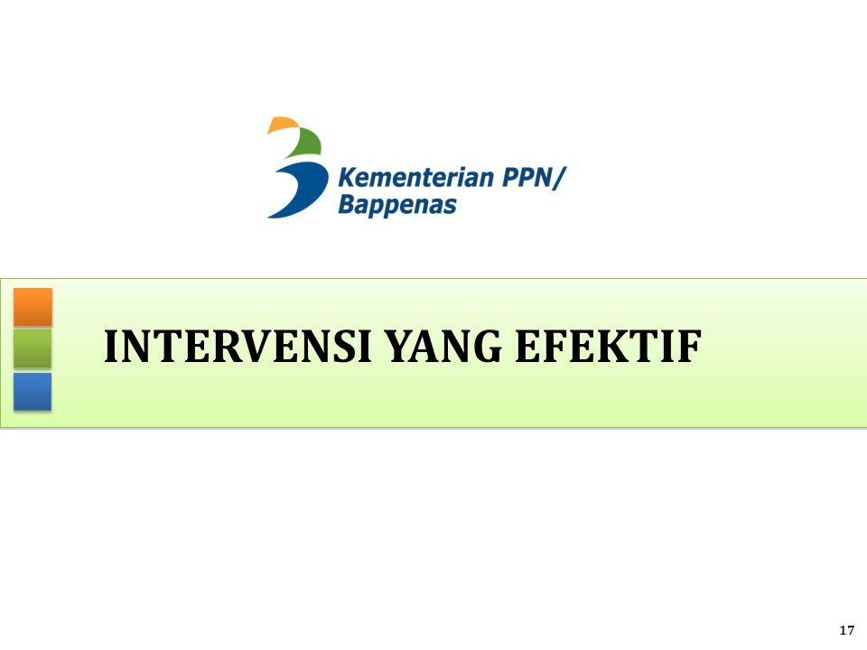 INTERVENSI YANG EFEKTIF 17