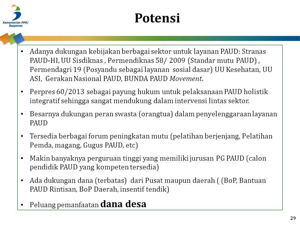 Potensi Adanya dukungan kebijakan berbagai sektor untuk layanan PAUD: Stranas PAUD-HI, UU Sisdiknas, Permendiknas 58/ 2009 (Standar mutu PAUD), Permen