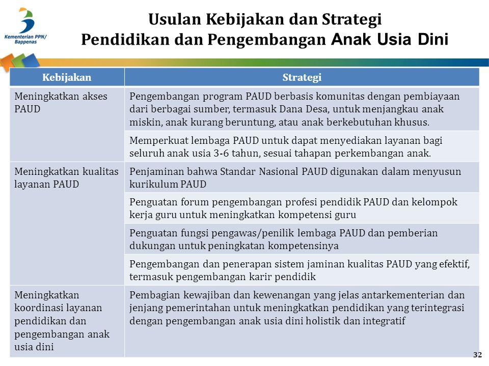 Usulan Kebijakan dan Strategi Pendidikan dan Pengembangan Anak Usia Dini KebijakanStrategi Meningkatkan akses PAUD Pengembangan program PAUD berbasis
