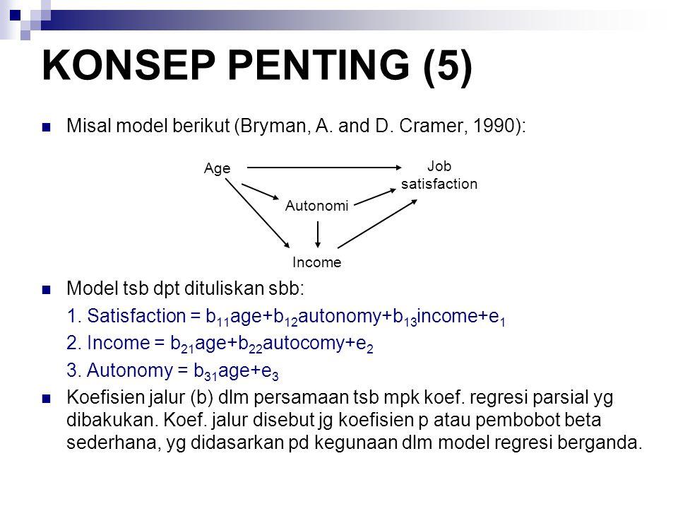 Misal model berikut (Bryman, A. and D. Cramer, 1990): Model tsb dpt dituliskan sbb: 1. Satisfaction = b 11 age+b 12 autonomy+b 13 income+e 1 2. Income