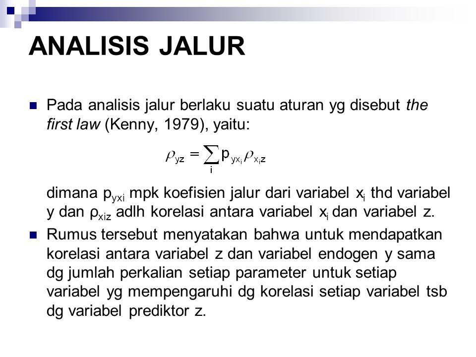 ANALISIS JALUR Pada analisis jalur berlaku suatu aturan yg disebut the first law (Kenny, 1979), yaitu: dimana p yxi mpk koefisien jalur dari variabel