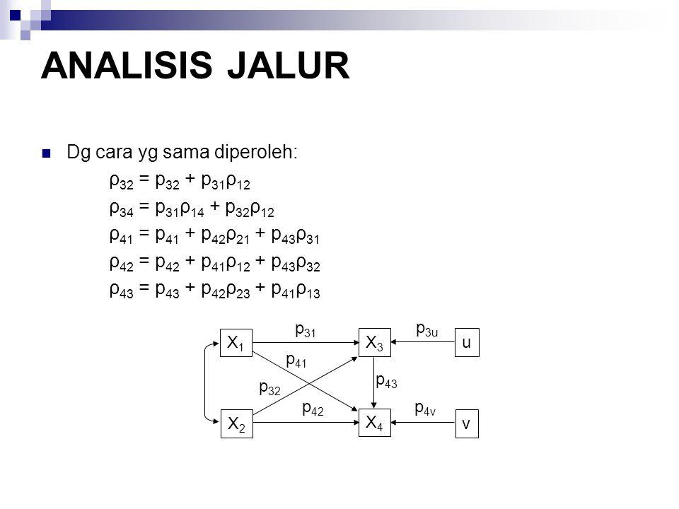 ANALISIS JALUR Dg cara yg sama diperoleh: ρ 32 = p 32 + p 31 ρ 12 ρ 34 = p 31 ρ 14 + p 32 ρ 12 ρ 41 = p 41 + p 42 ρ 21 + p 43 ρ 31 ρ 42 = p 42 + p 41