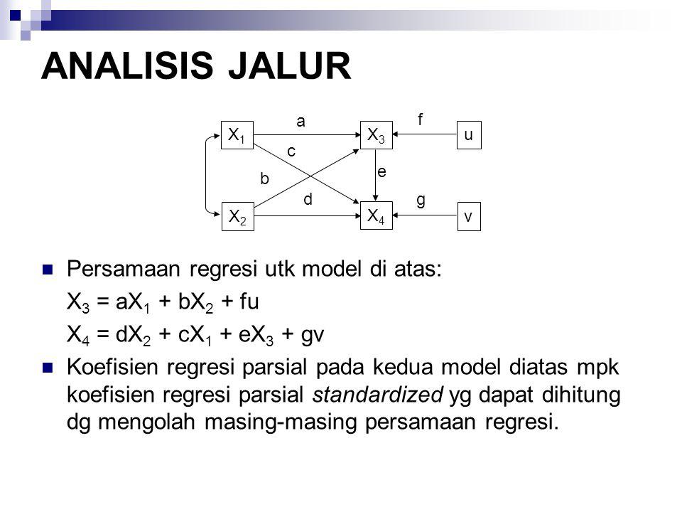 ANALISIS JALUR Persamaan regresi utk model di atas: X 3 = aX 1 + bX 2 + fu X 4 = dX 2 + cX 1 + eX 3 + gv Koefisien regresi parsial pada kedua model di