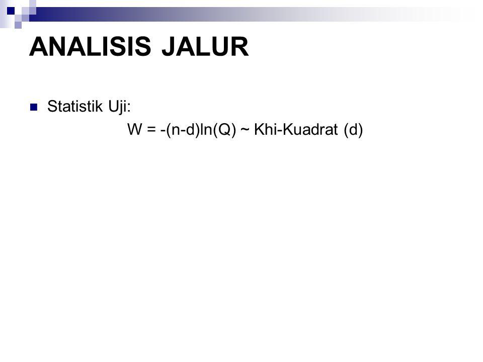 ANALISIS JALUR Statistik Uji: W = -(n-d)ln(Q) ~ Khi-Kuadrat (d)