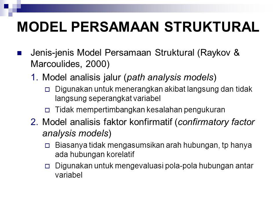 MODEL PERSAMAAN STRUKTURAL Jenis-jenis Model Persamaan Struktural (Raykov & Marcoulides, 2000) 1.Model analisis jalur (path analysis models)  Digunak