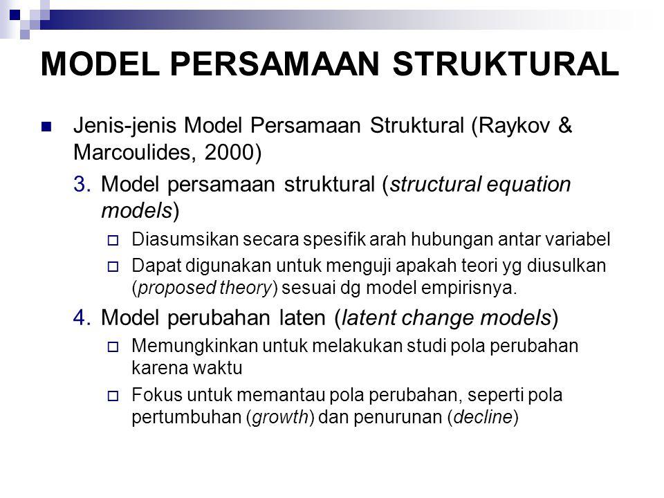 MODEL PERSAMAAN STRUKTURAL Jenis-jenis Model Persamaan Struktural (Raykov & Marcoulides, 2000) 3.Model persamaan struktural (structural equation model