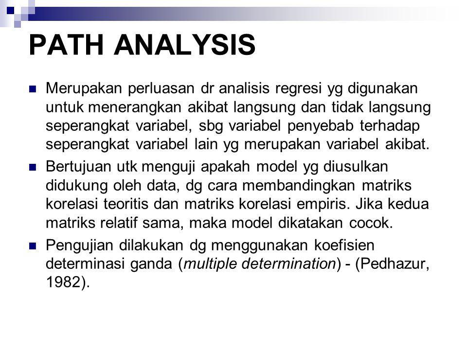 PATH ANALYSIS Merupakan perluasan dr analisis regresi yg digunakan untuk menerangkan akibat langsung dan tidak langsung seperangkat variabel, sbg vari