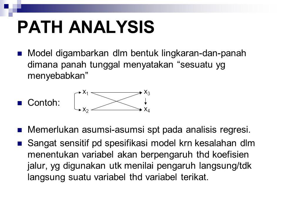 "PATH ANALYSIS Model digambarkan dlm bentuk lingkaran-dan-panah dimana panah tunggal menyatakan ""sesuatu yg menyebabkan"" Contoh: Memerlukan asumsi-asum"