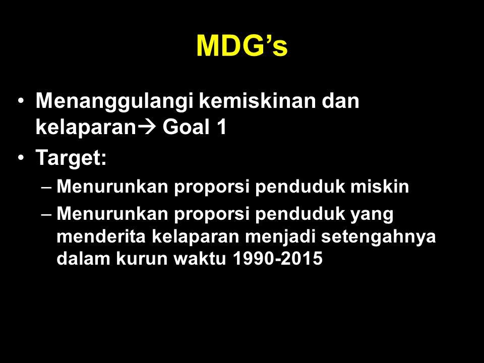MDG's Menanggulangi kemiskinan dan kelaparan  Goal 1 Target: –Menurunkan proporsi penduduk miskin –Menurunkan proporsi penduduk yang menderita kelapa
