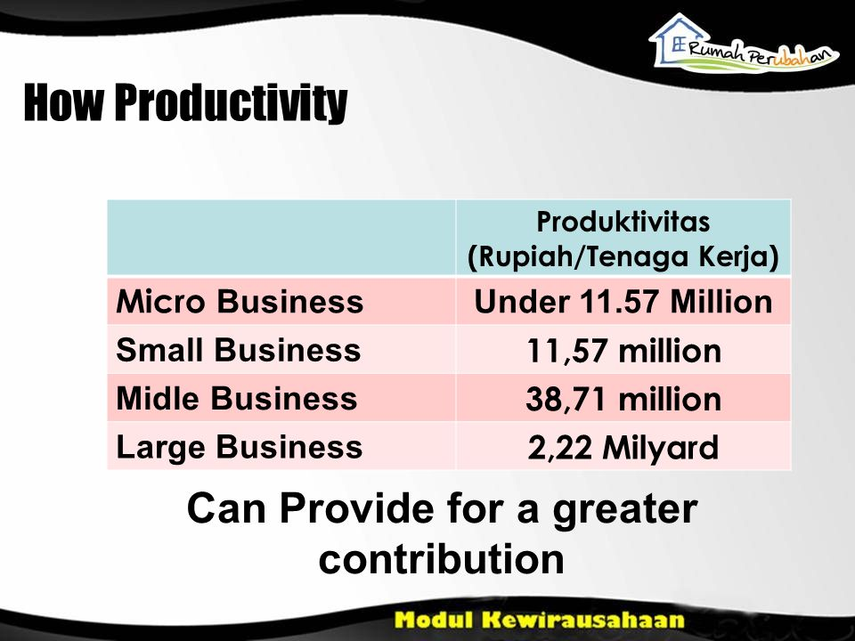 How Productivity Produktivitas (Rupiah/Tenaga Kerja) Micro Business Under 11.57 Million Small Business 11,57 million Midle Business 38,71 million Large Business 2,22 Milyard Can Provide for a greater contribution