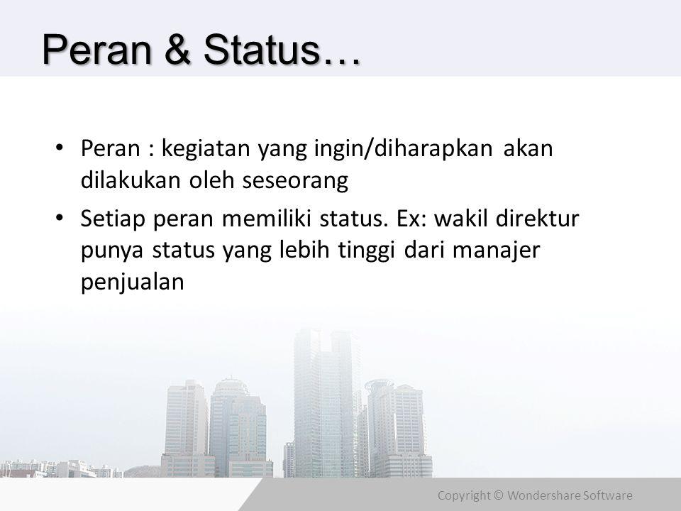 Copyright © Wondershare Software Peran & Status… Peran : kegiatan yang ingin/diharapkan akan dilakukan oleh seseorang Setiap peran memiliki status.