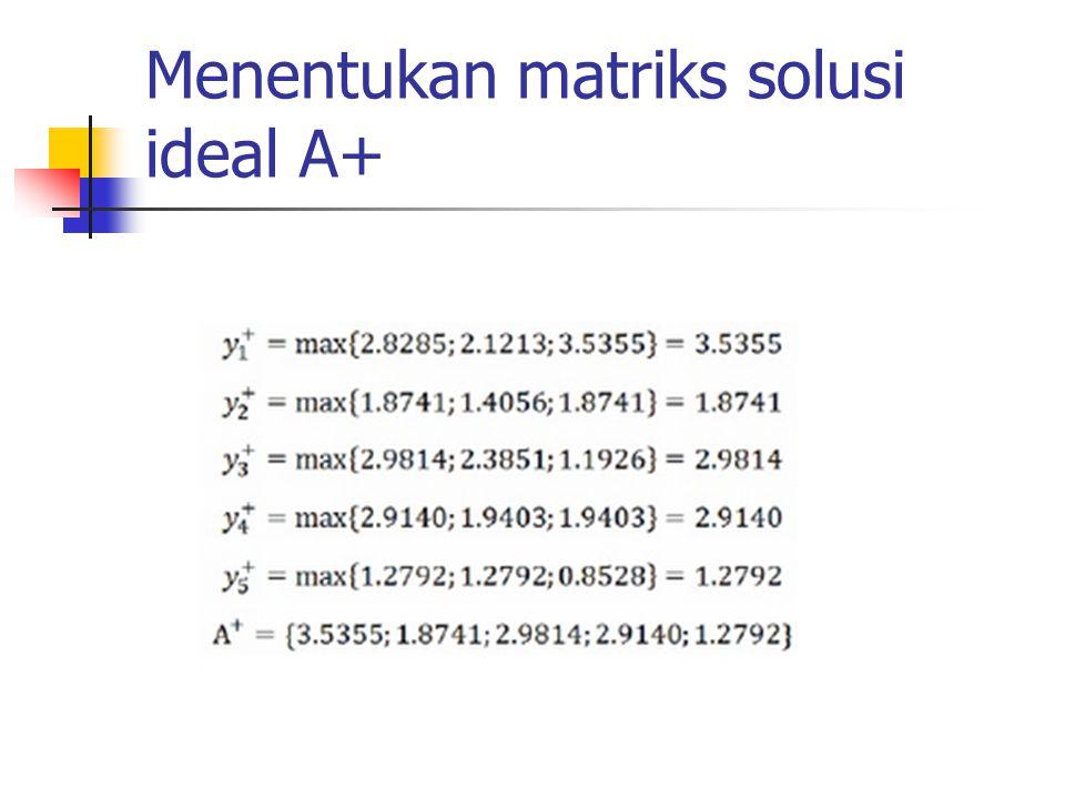 Menentukan matriks solusi ideal A+